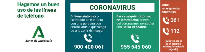 Teléfonos coronavirus
